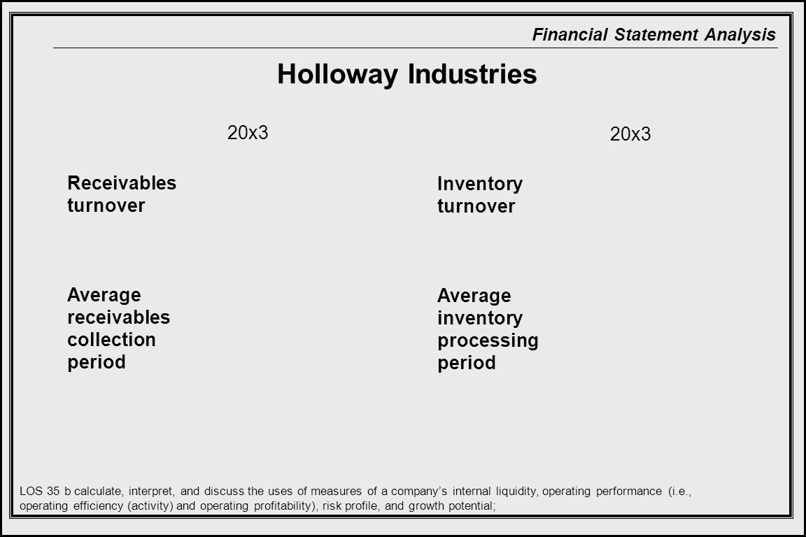Holloway Industries 20x3 20x3 Receivables turnover