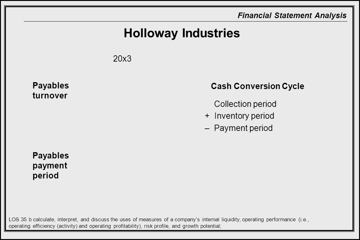 Holloway Industries 20x3 Payables turnover Cash Conversion Cycle