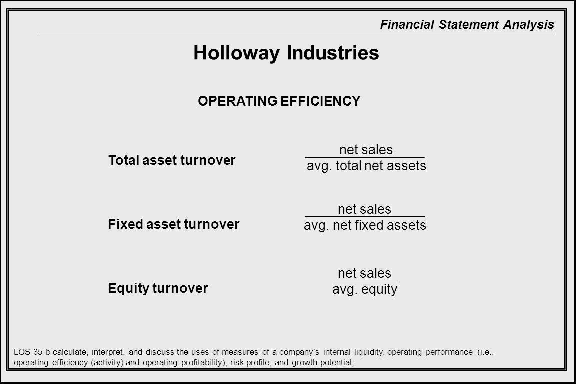 Holloway Industries OPERATING EFFICIENCY net sales