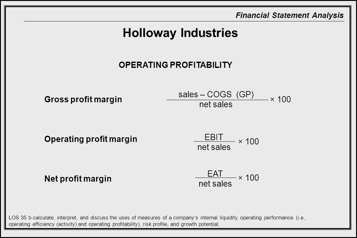 Holloway Industries OPERATING PROFITABILITY sales – COGS (GP)