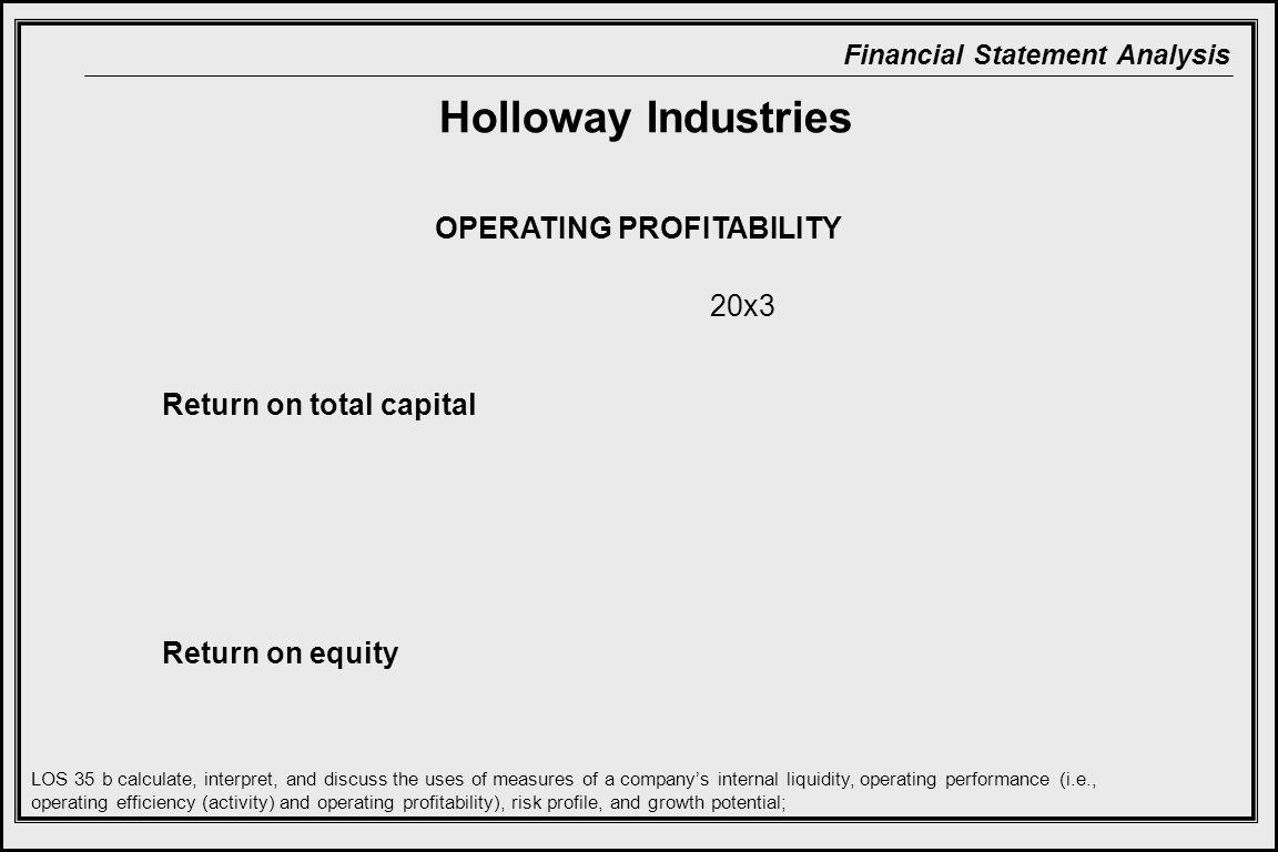 Holloway Industries OPERATING PROFITABILITY 20x3