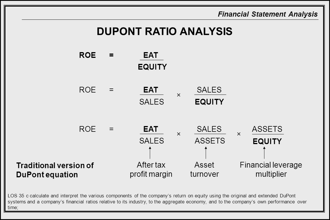 analysis of financial ratios using dupont model In this post we take a look at how to conduct dupont analysis using 3-part dupont  the financial ratios of our company and stop  link the model to.