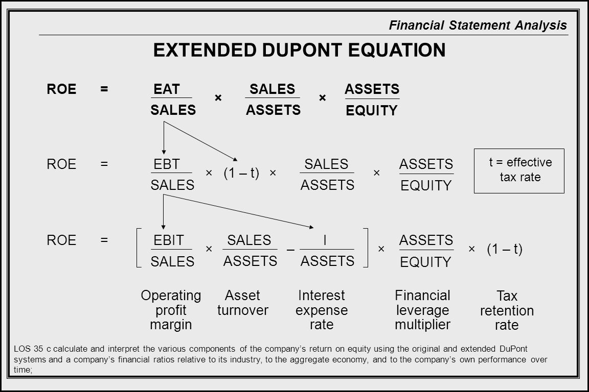 EXTENDED DUPONT EQUATION
