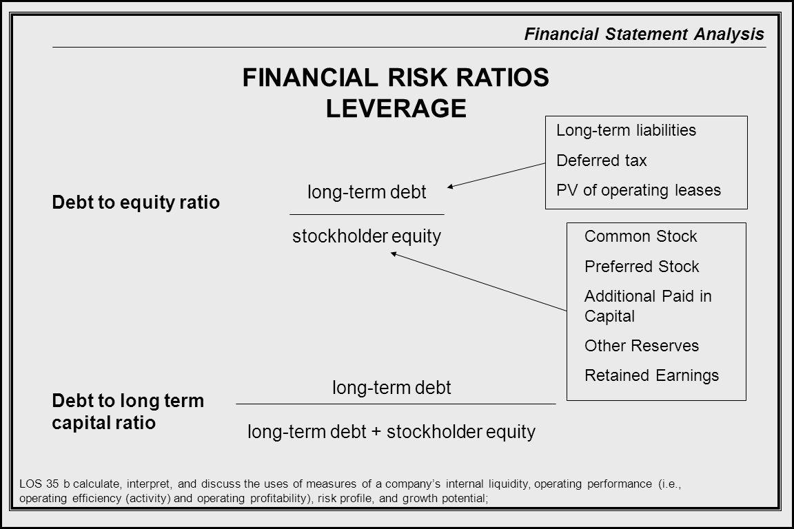 long-term debt + stockholder equity