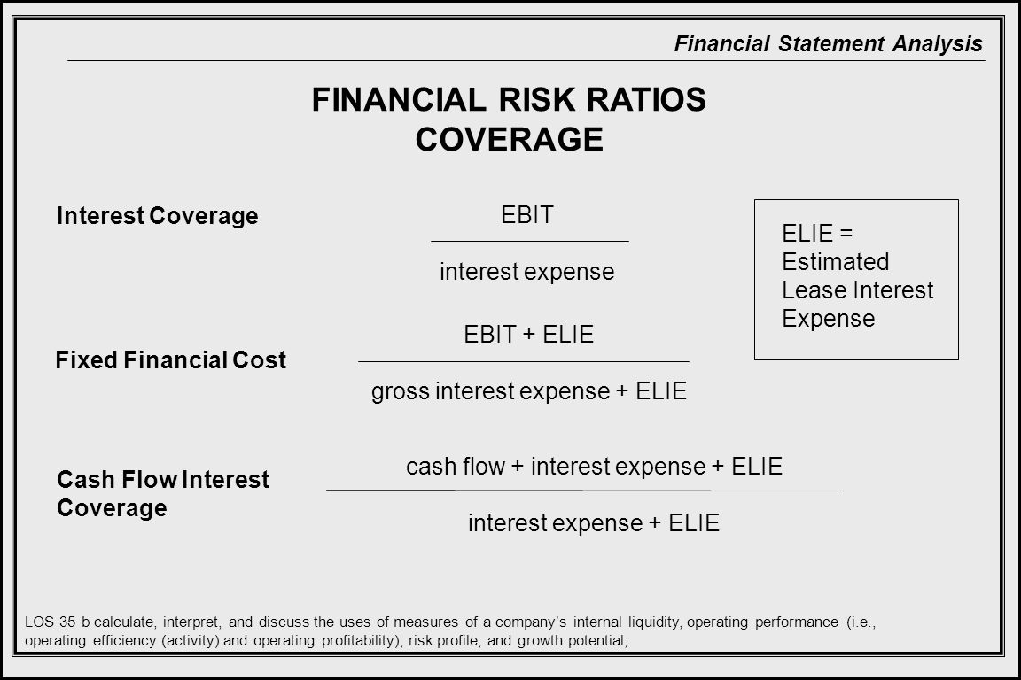 FINANCIAL RISK RATIOS COVERAGE