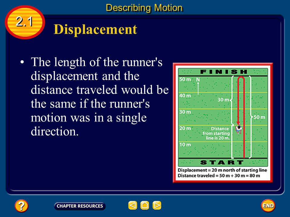 Describing Motion 2.1. Displacement.