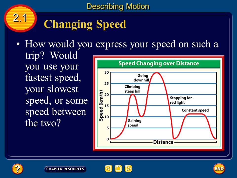 Describing Motion 2.1. Changing Speed. How would you express your speed on such a trip Would.
