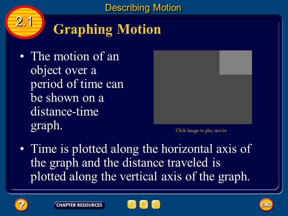 Describing Motion 2.1. Graphing Motion. The motion of an object over a period of time can be shown on a distance-time graph.