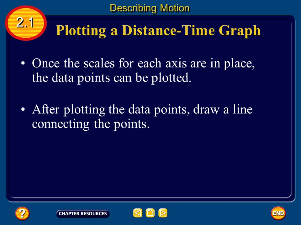 Plotting a Distance-Time Graph