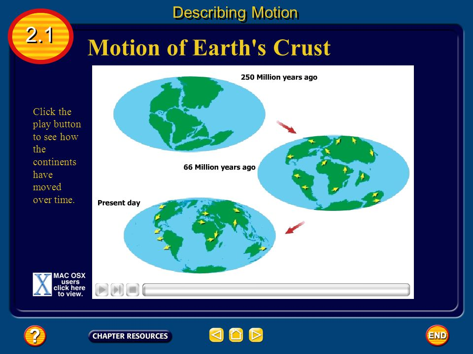 Motion of Earth s Crust 2.1 Describing Motion