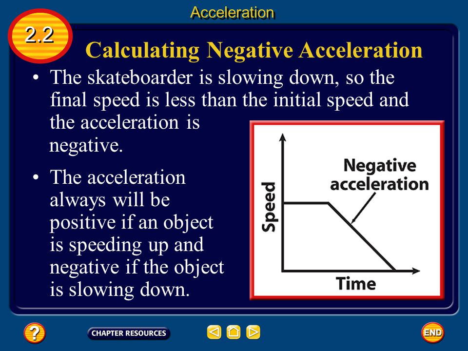 Calculating Negative Acceleration