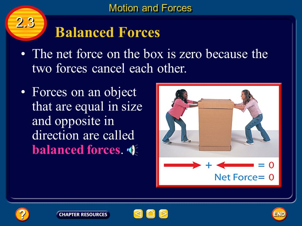 Motion and Forces 2.3. Balanced Forces. The net force on the box is zero because the two forces cancel each other.
