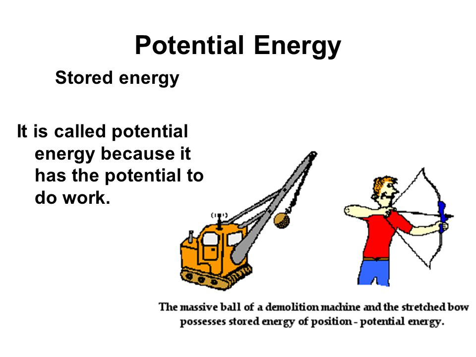 Potential Energy Stored energy