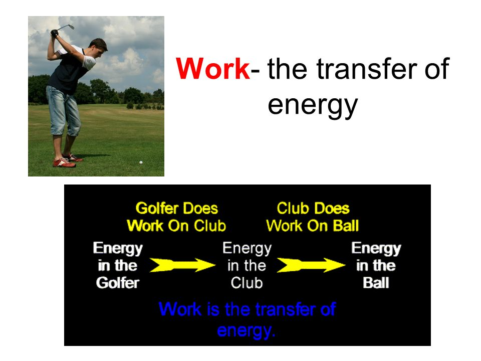 Work- the transfer of energy