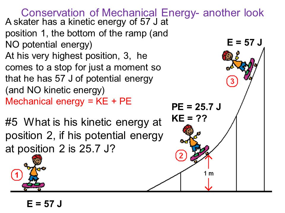 Conservation of Mechanical Energy- another look