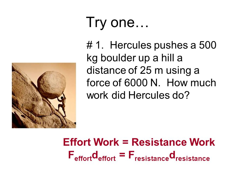 Effort Work = Resistance Work