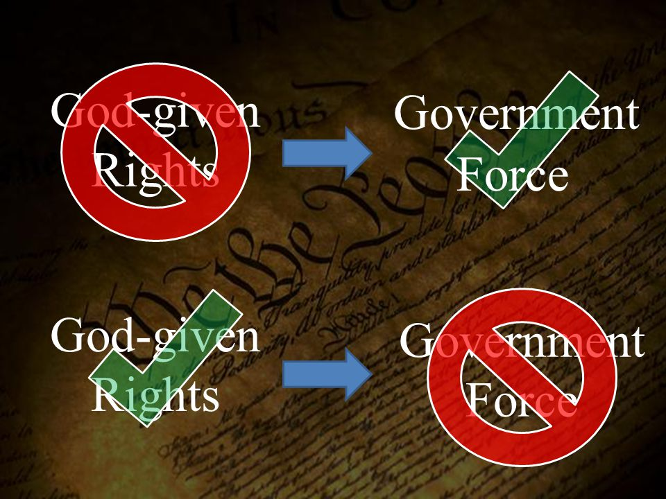 God-given Rights Government Force God-given Rights Government Force