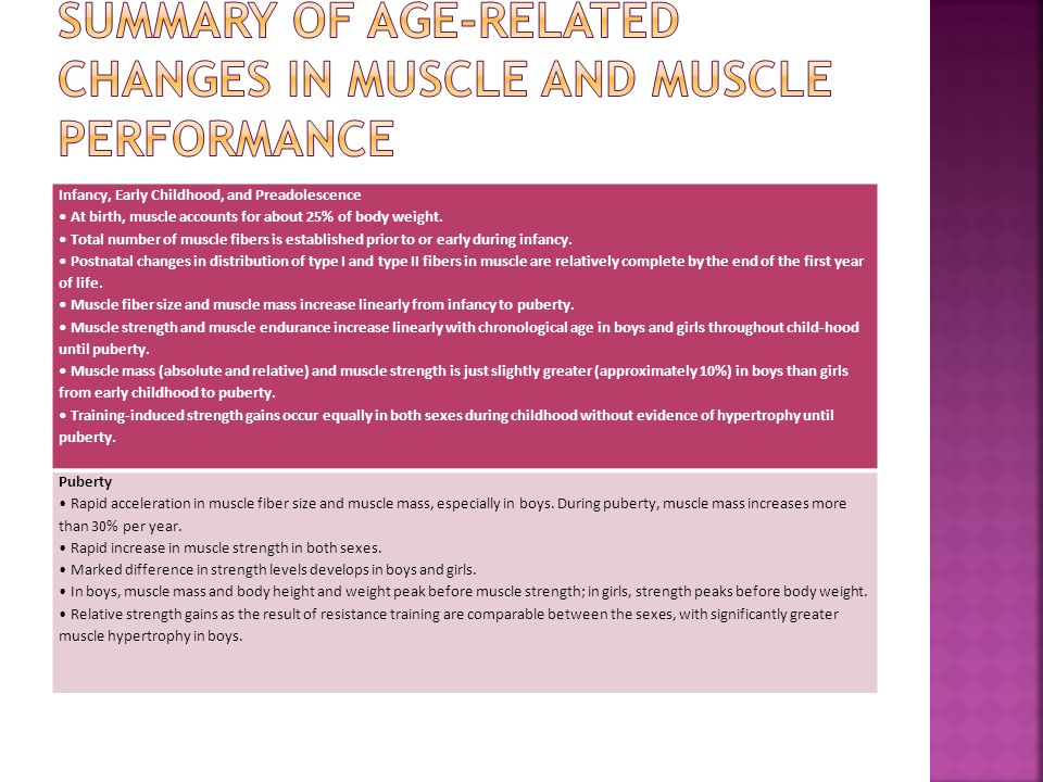 Summary of Age-Related Changes in Muscle and Muscle Performance