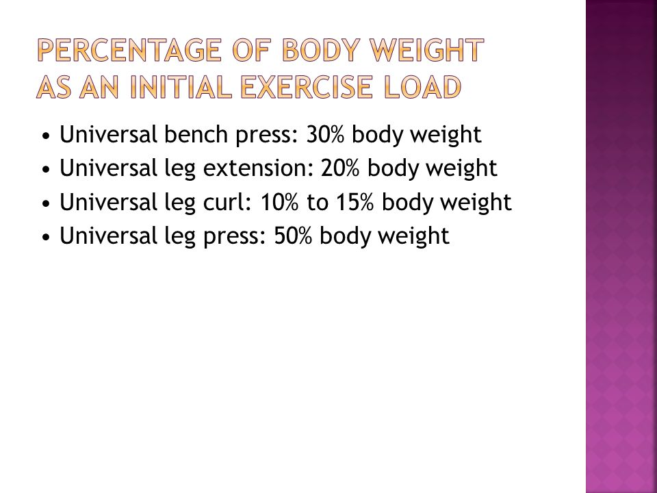 Percentage of Body Weight as an Initial Exercise Load