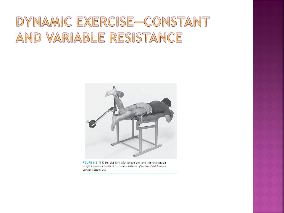 Dynamic Exercise—Constant and Variable Resistance