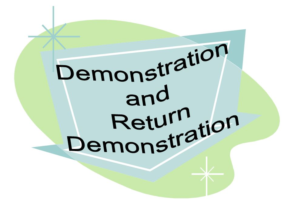Demonstration and Return
