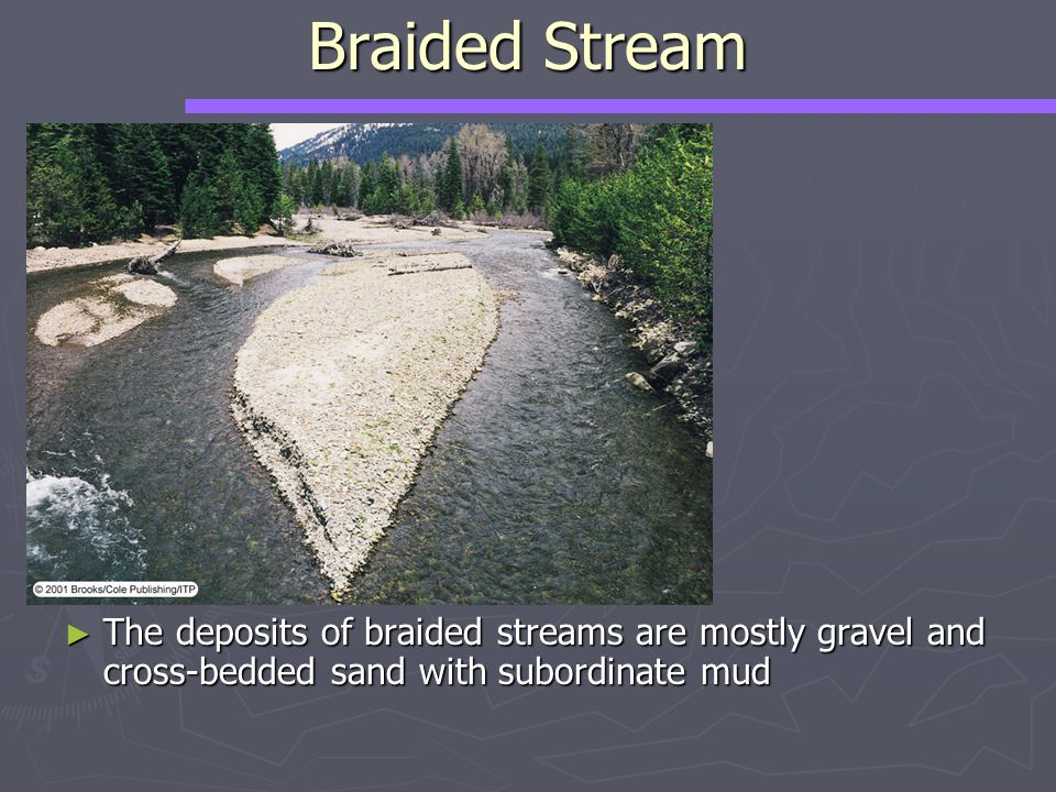 Braided Stream The deposits of braided streams are mostly gravel and cross-bedded sand with subordinate mud.