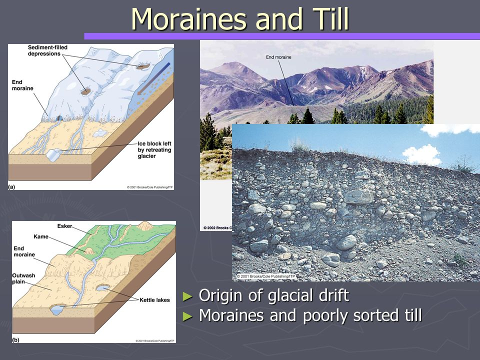 Moraines and Till Origin of glacial drift