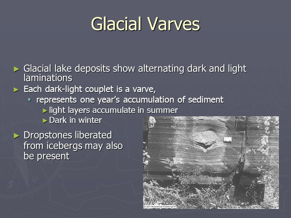 Glacial Varves Glacial lake deposits show alternating dark and light laminations. Each dark-light couplet is a varve,