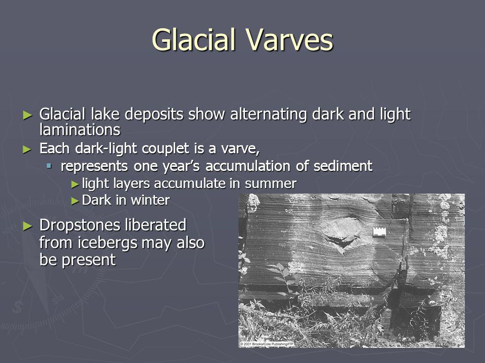 Glacial Varves Glacial lake deposits show alternating dark and light laminations. Each dark-light couplet is a varve,