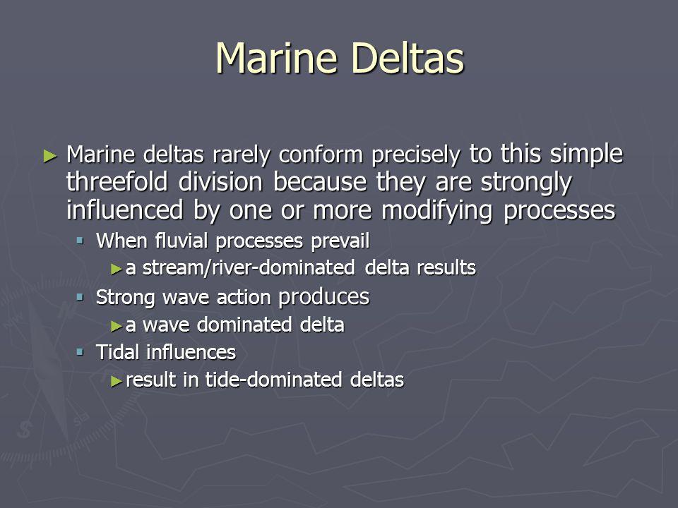 Marine Deltas