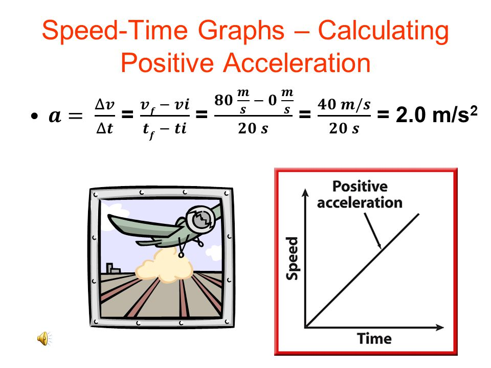 Speed-Time Graphs – Calculating Positive Acceleration