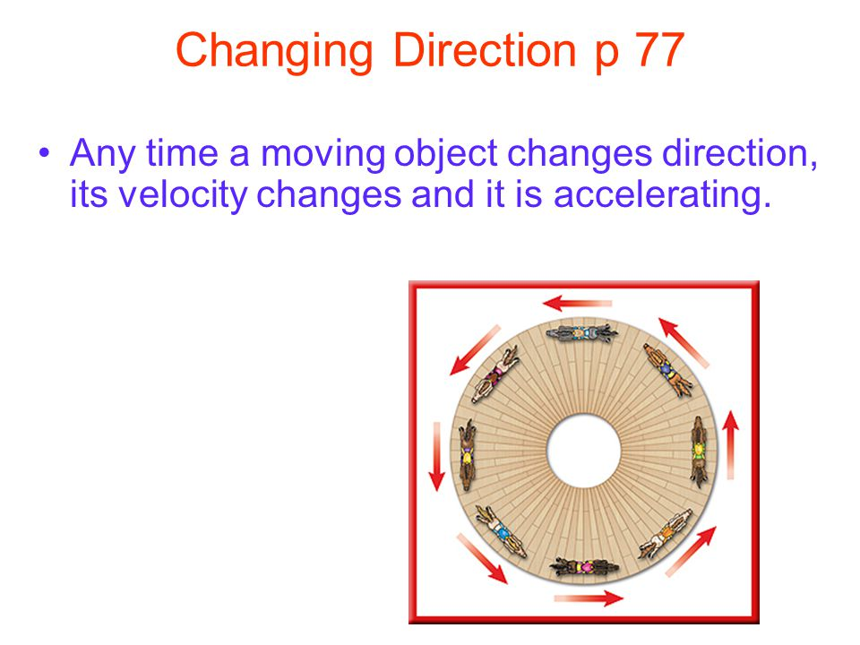 Changing Direction p 77 Any time a moving object changes direction, its velocity changes and it is accelerating.