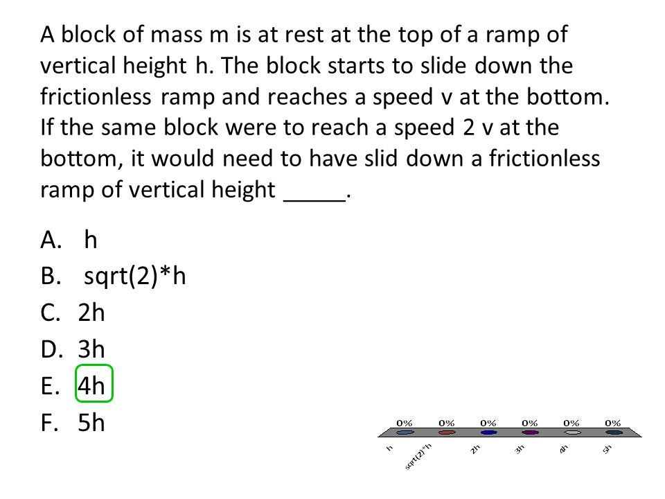 A block of mass m is at rest at the top of a ramp of vertical height h