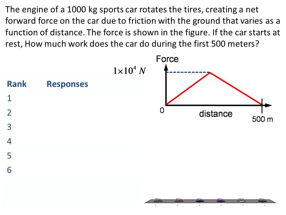 The engine of a 1000 kg sports car rotates the tires, creating a net forward force on the car due to friction with the ground that varies as a function of distance. The force is shown in the figure. If the car starts at rest, How much work does the car do during the first 500 meters