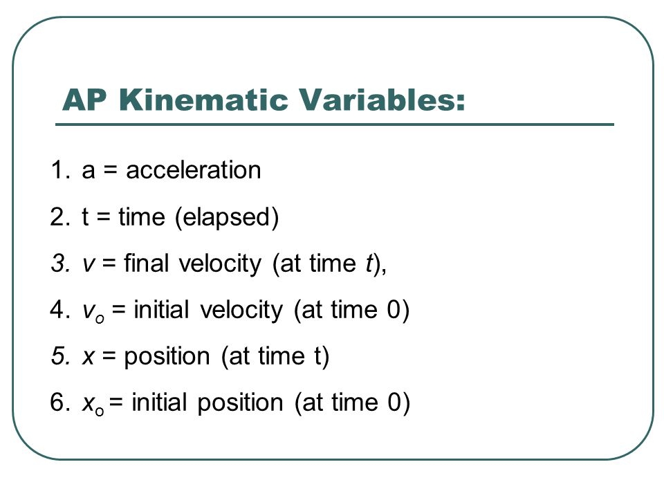 AP Kinematic Variables: