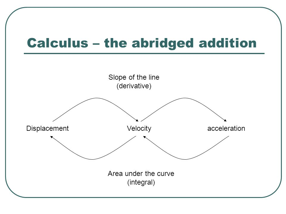 Calculus – the abridged addition