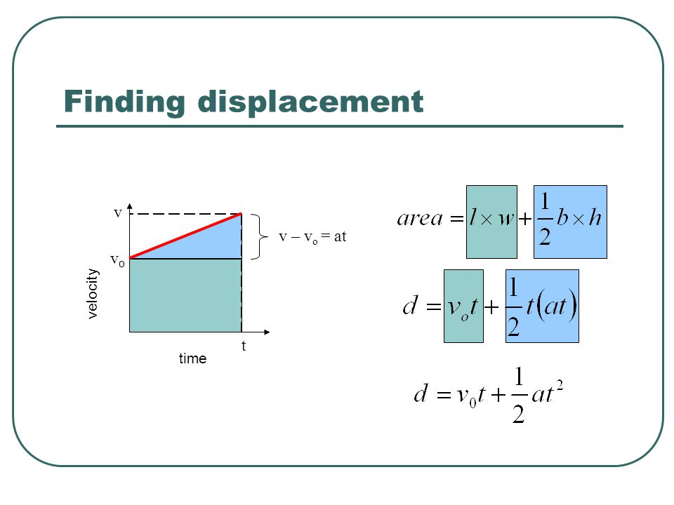 Finding displacement v v – vo = at vo velocity t time