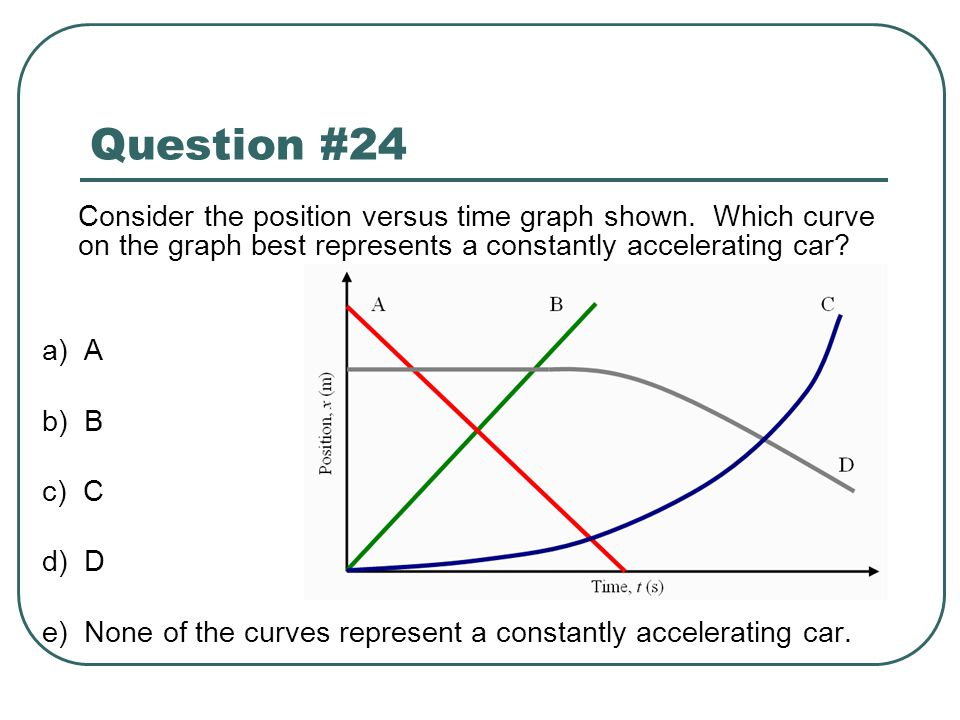 Question #24 Consider the position versus time graph shown. Which curve on the graph best represents a constantly accelerating car