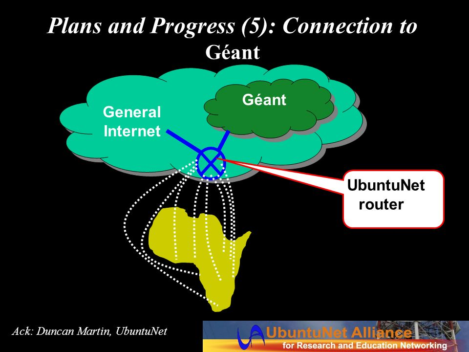 Plans and Progress (5): Connection to Géant