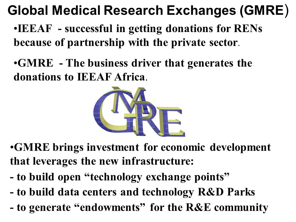 Global Medical Research Exchanges (GMRE)