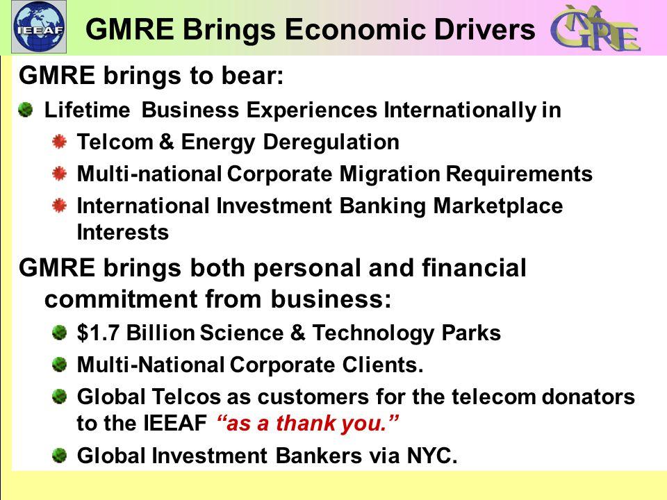 GMRE Brings Economic Drivers