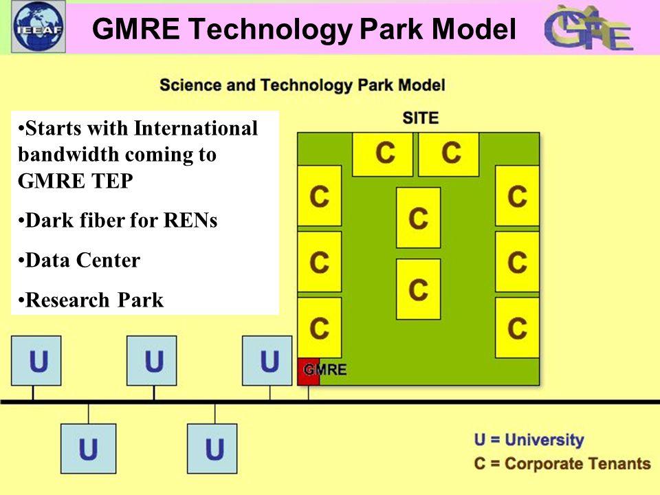 GMRE Technology Park Model