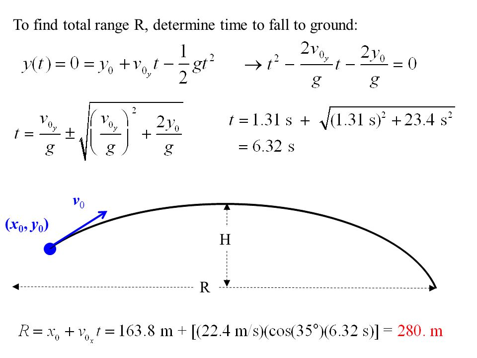 To find total range R, determine time to fall to ground: