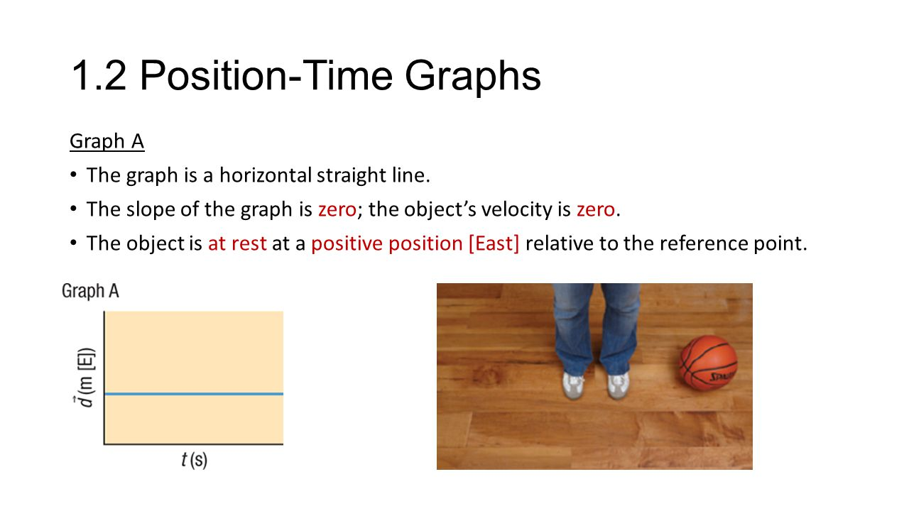1.2 Position-Time Graphs Graph A