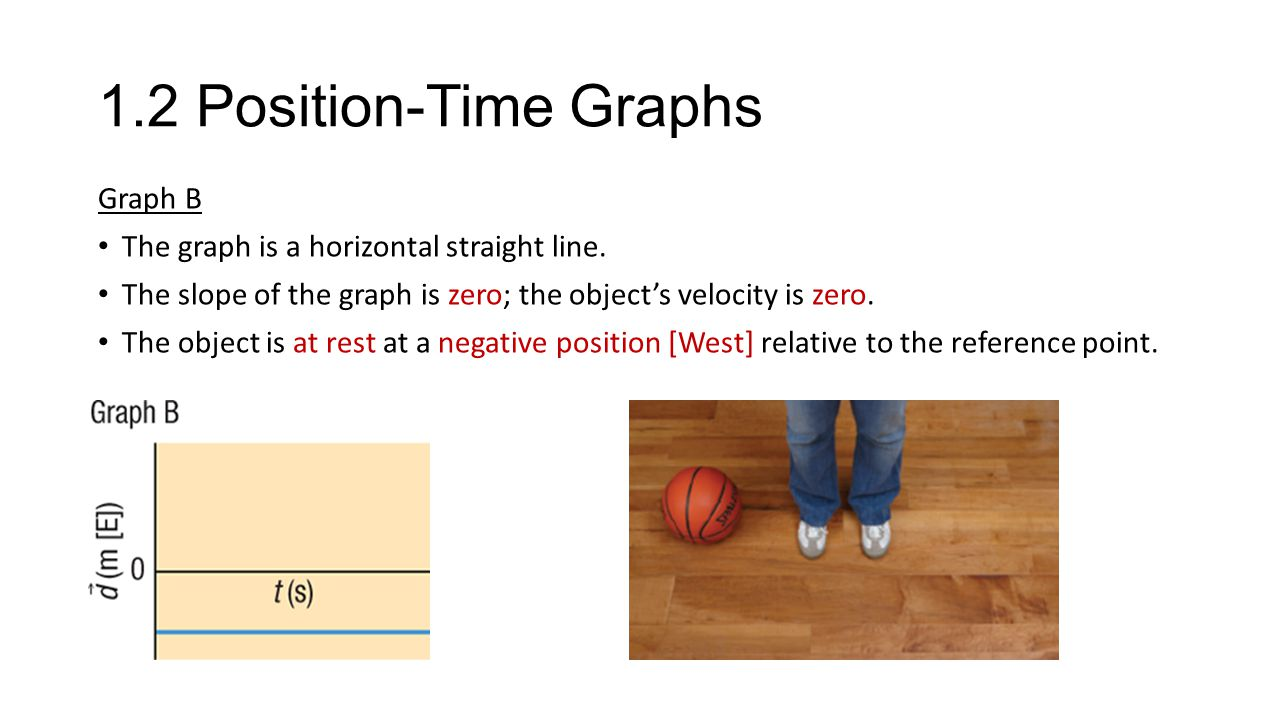 1.2 Position-Time Graphs Graph B