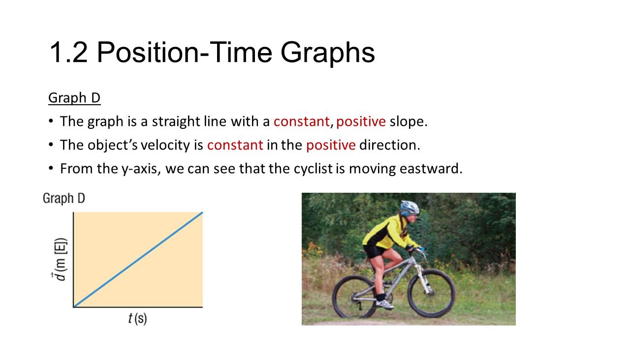 1.2 Position-Time Graphs Graph D