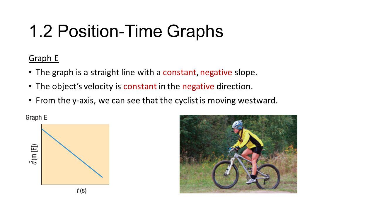 1.2 Position-Time Graphs Graph E