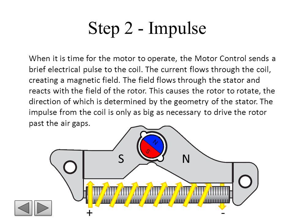 Step 2 - Impulse