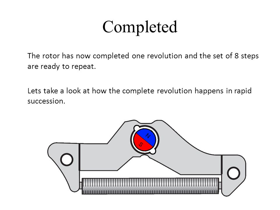 Completed The rotor has now completed one revolution and the set of 8 steps are ready to repeat.