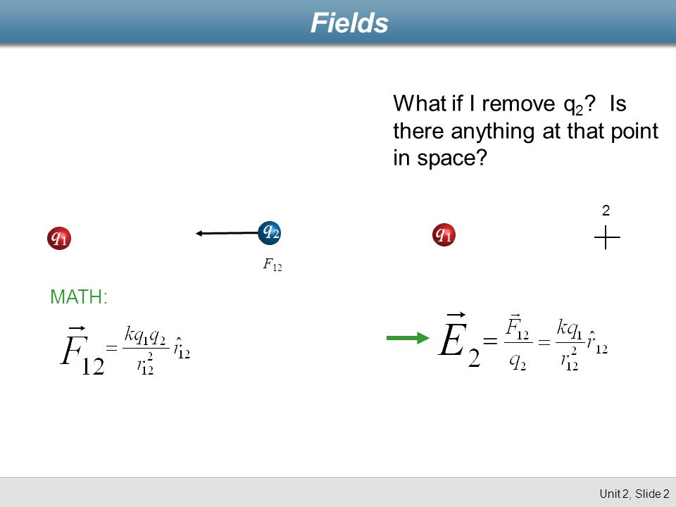 Fields What if I remove q2 Is there anything at that point in space 2. q2. q1. q1. F12. MATH: